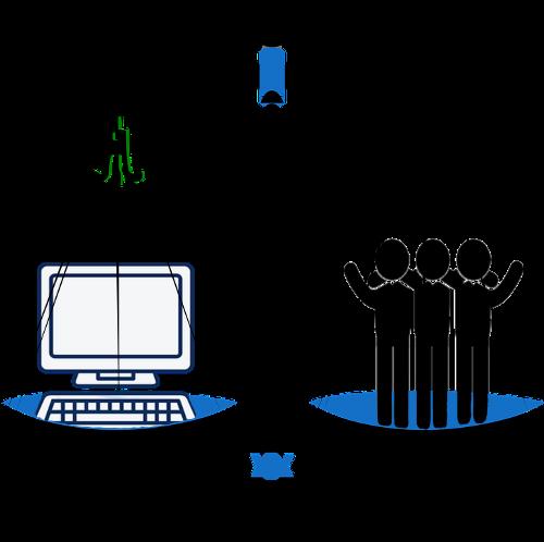 Computer e persone